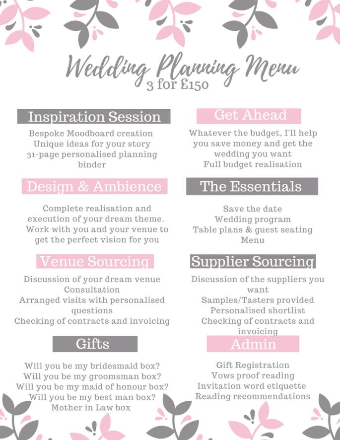 Wedding Planning Menu.png